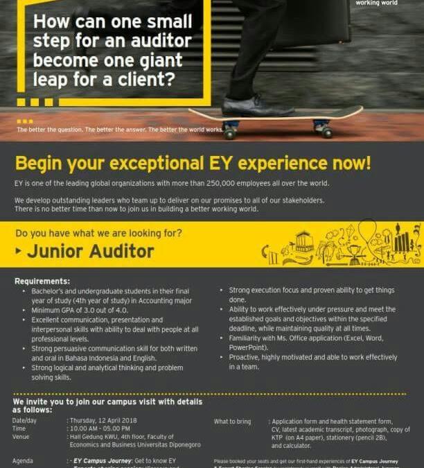 EY Campus Hiring 2018